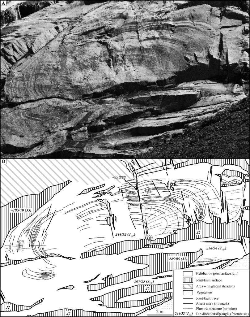 Fig. 2: Example (A) and sketch (B) of an exfoliation fracture in the Aar Massif with superb fractographic features.